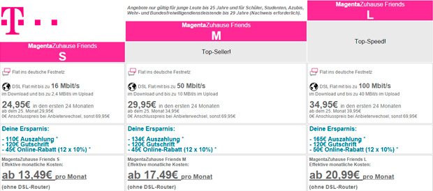 telekom magentazuhause dsl festnetz flat ab 13 49 euro. Black Bedroom Furniture Sets. Home Design Ideas