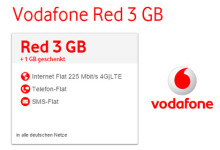 Vodafone RED Tarife Aktion