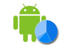 Android Dashboard