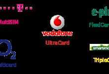 eine-rufnummer-mehreren-sim-karten