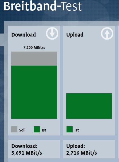 Netztest iphone hotspot