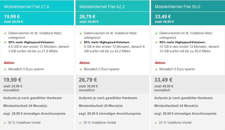 Mobile Internet Flat Tarife von Vodafone als Zusatzkarte
