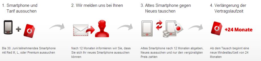 Nextphone Tarifoption - So bucht man ihr