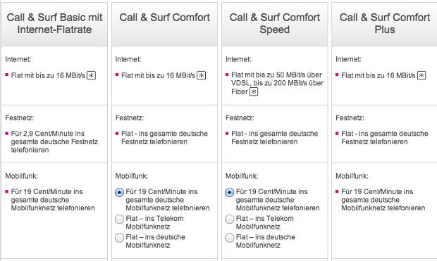 DSL und VDSL Tarife der Telekom mit OnNet und AllNet Optionen im Überblick