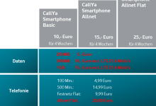 CallYa Prepaid Tarife von Vodafone