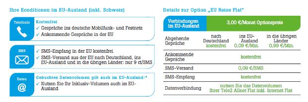 Kosten für Tele2 EU Reise Flat