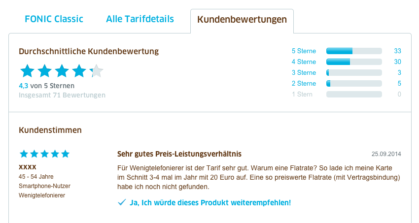 Bewertungen von Fonic Kunden für Classic Tarif