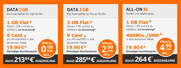 Simyo ALL-ON XL, DATA 1 GB, DATA 3 GB