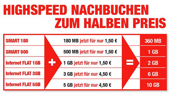 Datenvolumen bis März zum halben Preis
