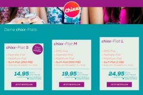 Neue Tarif-Konditionen und Preise bei chixx sowie bis zu 500 MB zusätzliches Volumen