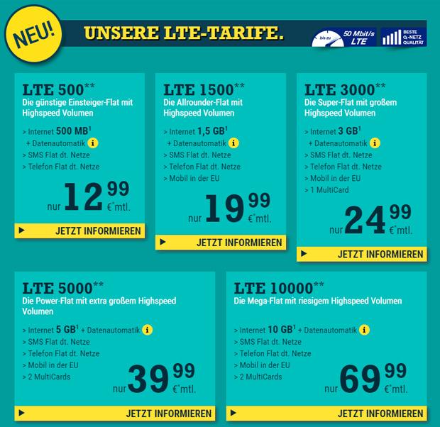 McSIM LTE Tarife