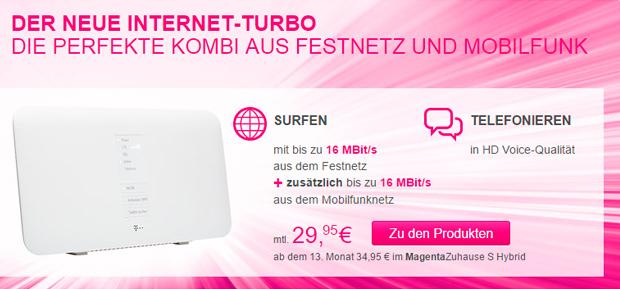 Telekom MagentaZuhause Hybrid