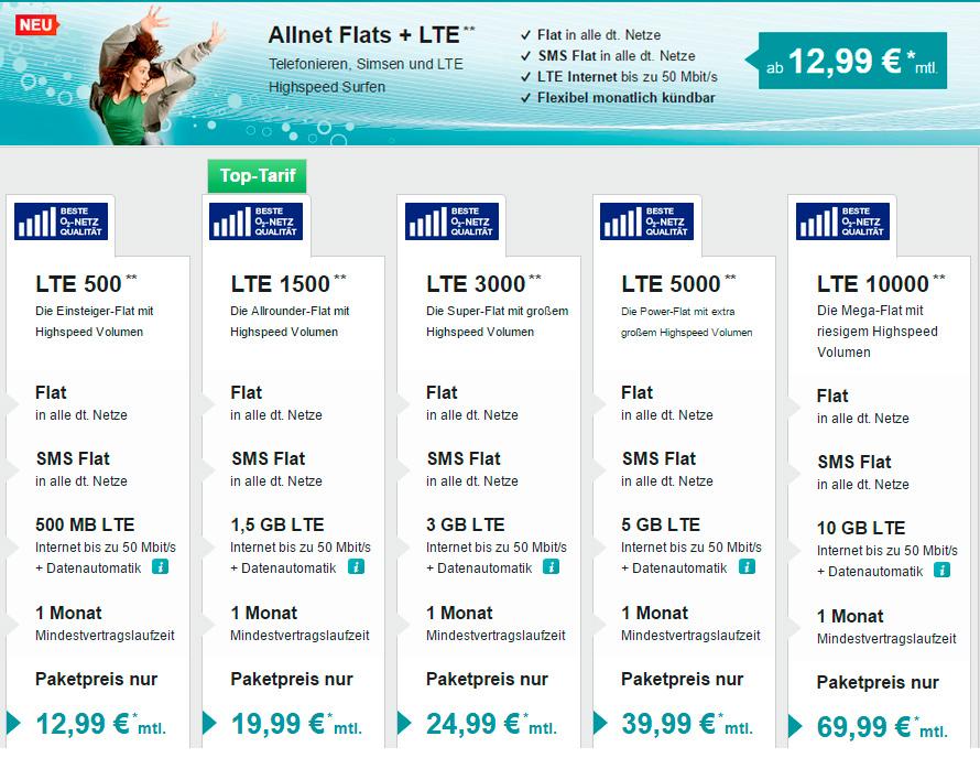 hellomobil Allnet Flats LTE