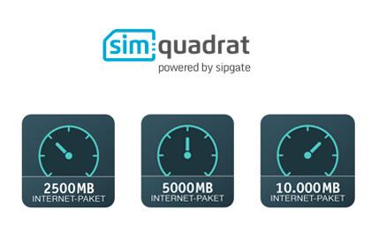 simquadrat Daten-Paketen