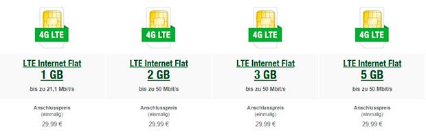 Smartmobil LTE Datentarife