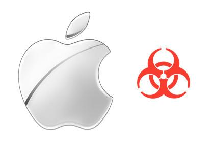Apple und KeyRaider