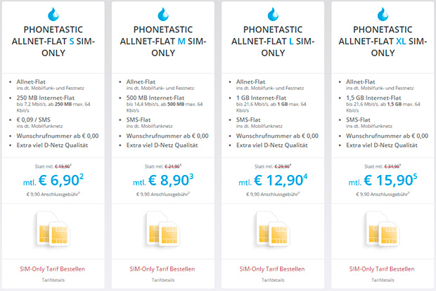 Sparhandy Phonetastic Allnet-Flats SIM-Only