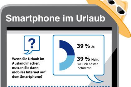 1&1 - Smartphone im Urlaub