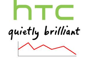 HTC graph
