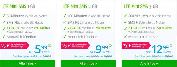 WinSIM LTE Mini SMS