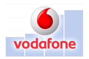 Vodafone Wachstum