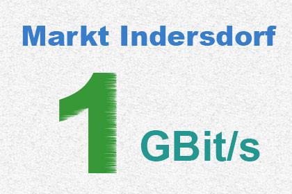 Markt Indersdorf - 1 Gbit/s