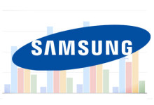 Samsung Charts