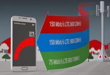 Vodafone - 375 Mbit/s