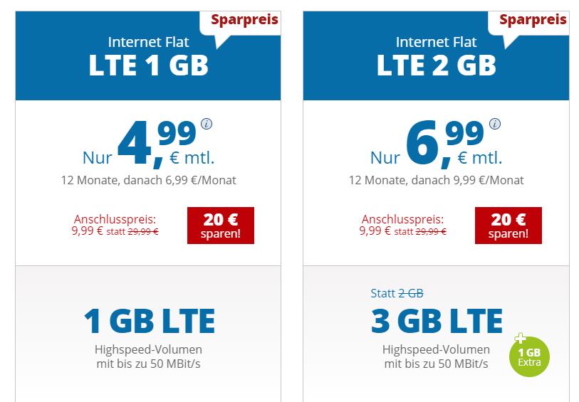 LTE Daten-Tarife im Angebot
