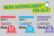 Lidl Smart S, L, All-Net-Flat