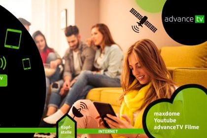 Telecolumbus AdvanceTV