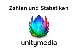 Unitymedia - Aktuelle Zahlen und Statistiken
