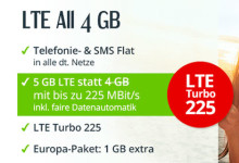 WinSIM LTE All 4GB