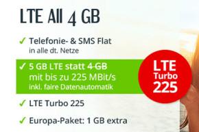 Deal: 5 GB LTE Volumen mit 225 Mbit/s, Sprach- und SMS Flat für 14,99 Euro
