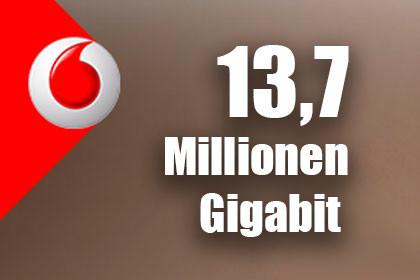 13,7 Millionen Gigabit
