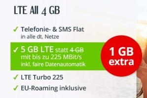 winSIM – LTE 4 GB für kurze Zeit mit Zusatzvolumen und Speed Boost