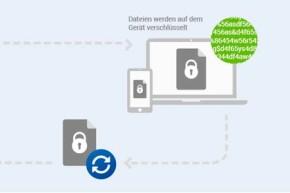 Gratis für alle Kunden – Web.de und GMX mit neuer Verschlüsselung für die Cloud