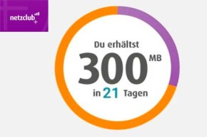 Netzclub startet netzclub+ – Erweitertes Gratis Volumen