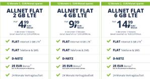 freenet MOBILE ändert Tarife und Preise