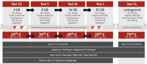 Mehr Datenvolumen bei Vodafone Red Tarifen